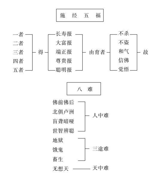 法界等图3.jpg