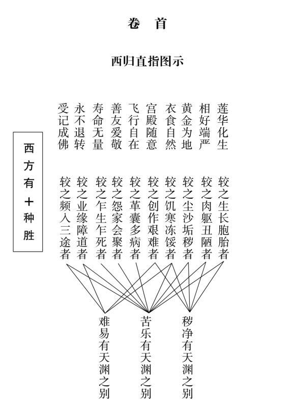 西归直指图示1.jpg