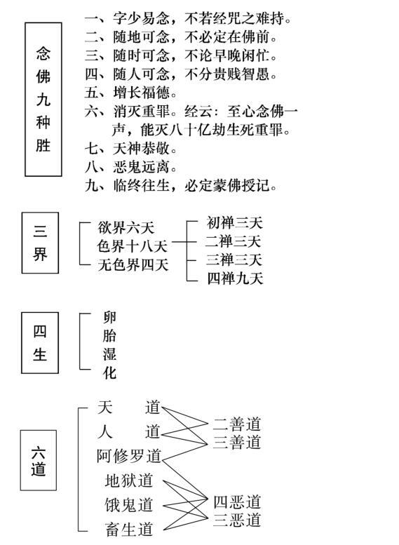 西归直指图示3.jpg