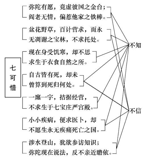 西归直指图示6.jpg